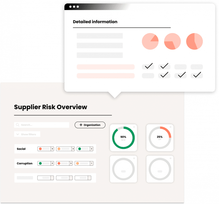 worldfavor-supplier-risk