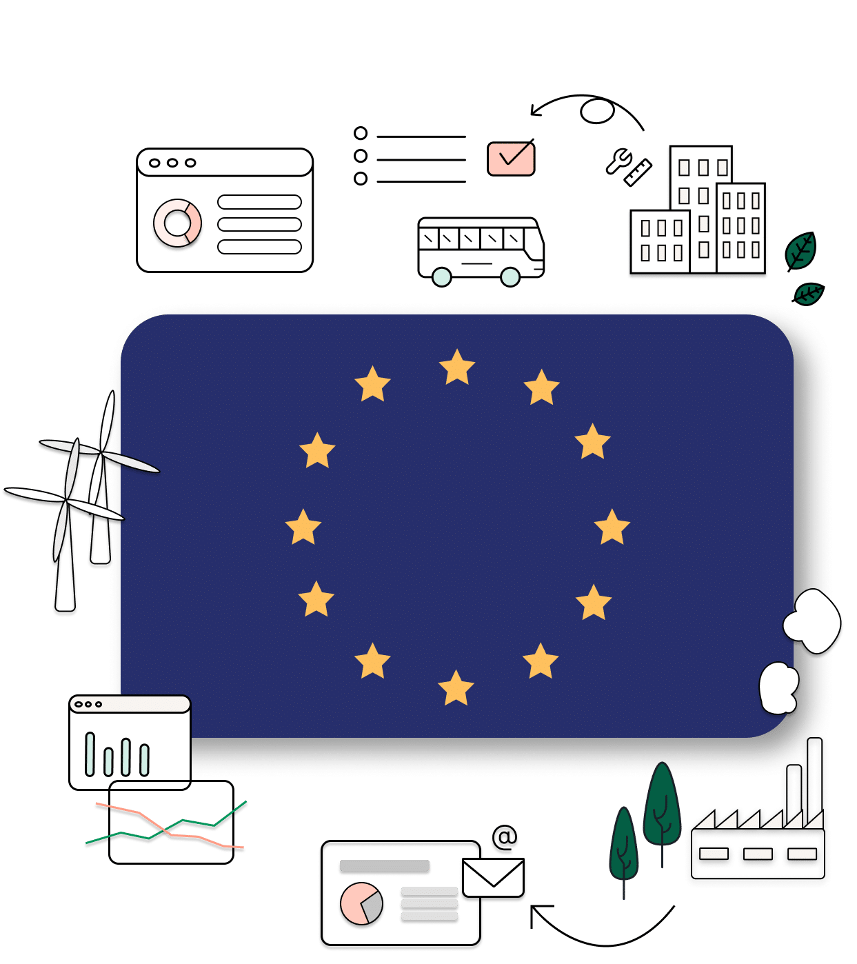 worldfavor-sustainability-platform-eu-taxonomy-hero